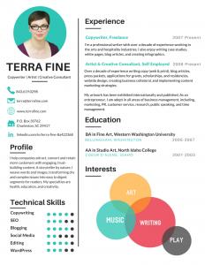 Resume Terra Fine