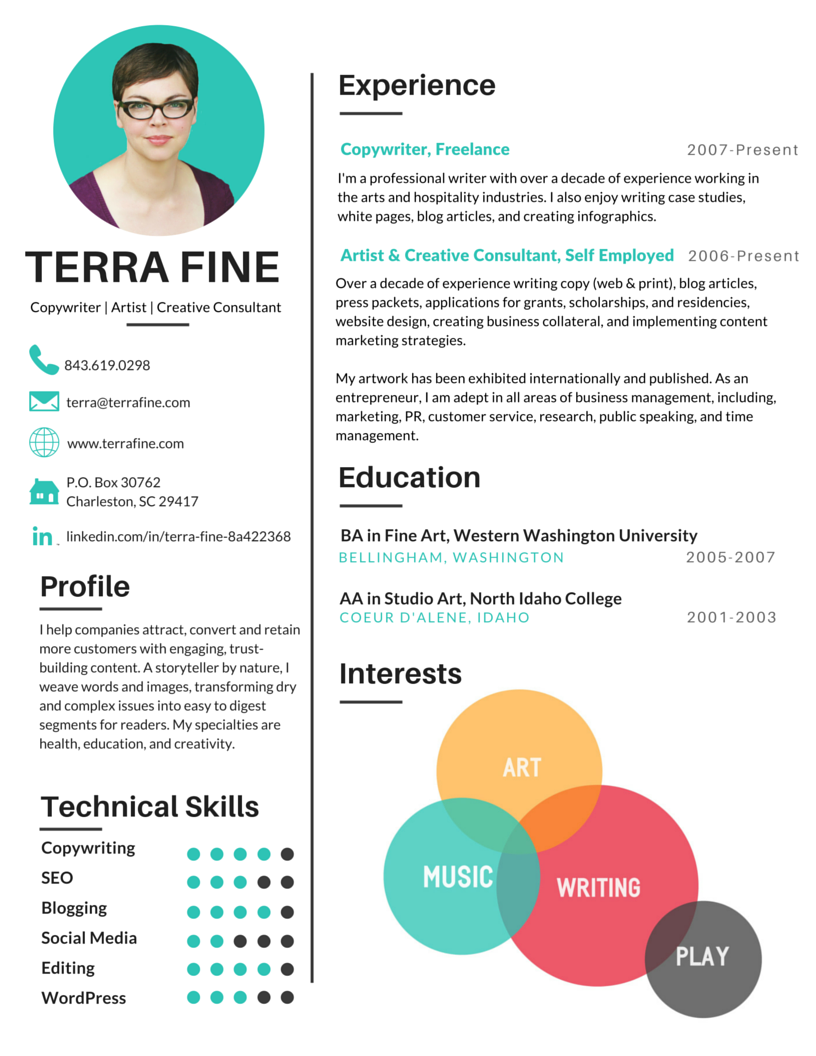 Resume Terra Fine Terra Fine Freelance Writer